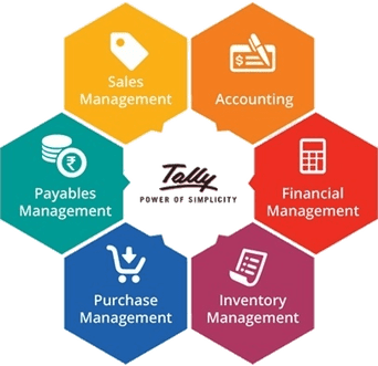 Tally ERP 9 Upgrade or Tally Crack Download Latest 2021